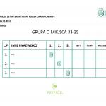 Screenshot-2017-11-3 OPEN 33-35 (04 11 2017) - Baza turniejów - Grand Prix Warszawy - Tenis NET